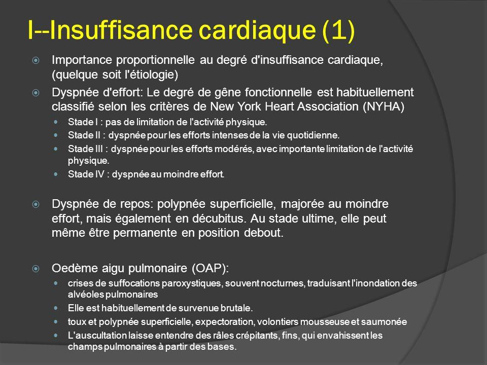 I--Insuffisance cardiaque (2)  Aspects atypiques  Soit du type sub-oedème pulmonaire, avec toux et polypnée sans expectoration.
