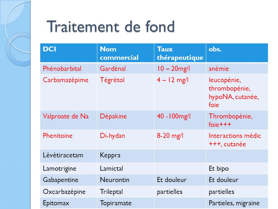 Traitement de fond DCINom commercial Taux thérapeutique obs. PhénobarbitalGardénal10 – 20mg/lanémie CarbamazépimeTégrétol4 – 12 mg/lleucopénie, thromb