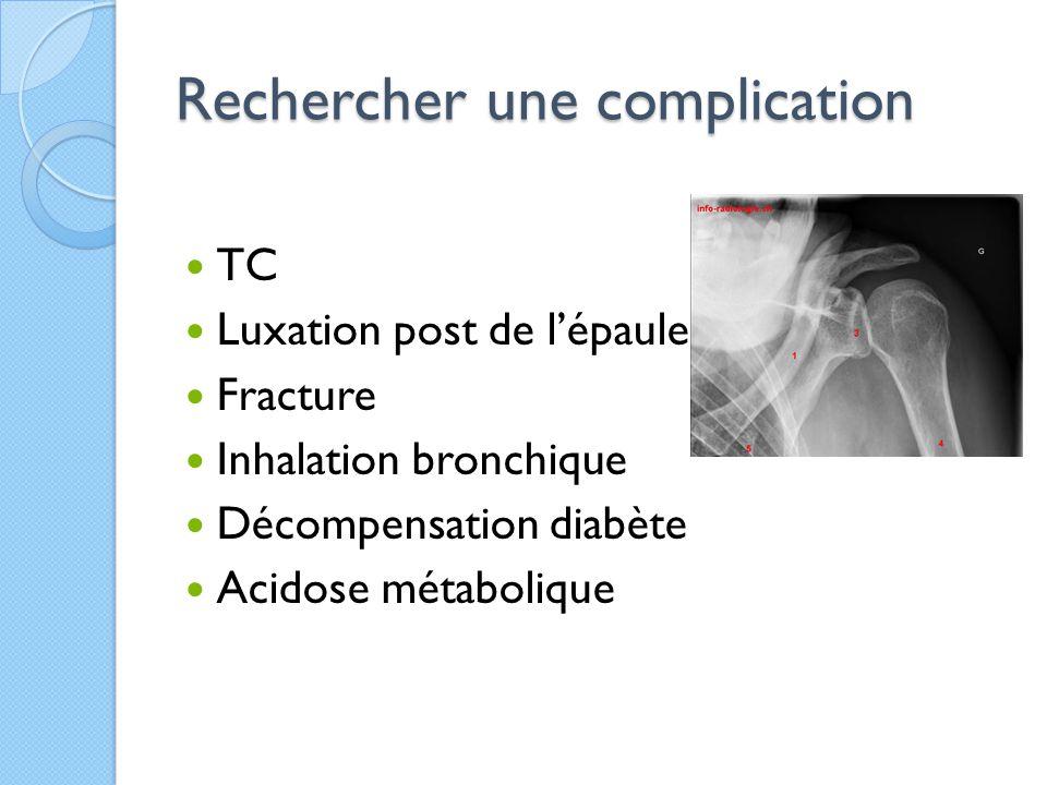 Rechercher une complication TC Luxation post de l'épaule Fracture Inhalation bronchique Décompensation diabète Acidose métabolique