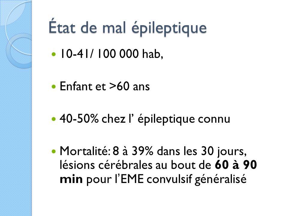 État de mal épileptique 10-41/ 100 000 hab, Enfant et >60 ans 40-50% chez l' épileptique connu Mortalité: 8 à 39% dans les 30 jours, lésions cérébrale