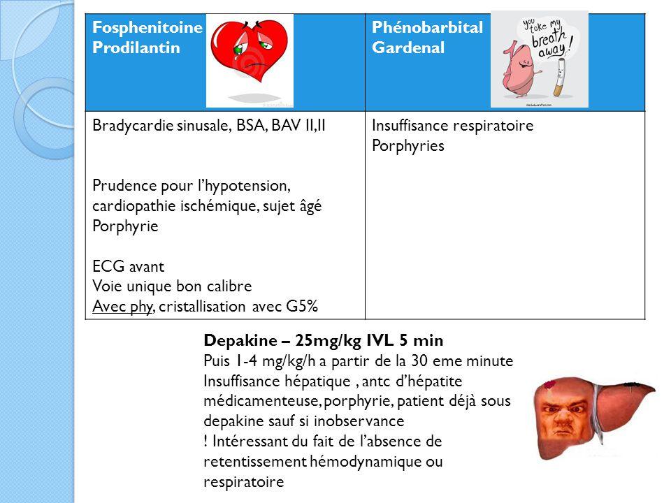 Fosphenitoine Prodilantin Phénobarbital Gardenal Bradycardie sinusale, BSA, BAV II,II Prudence pour l'hypotension, cardiopathie ischémique, sujet âgé