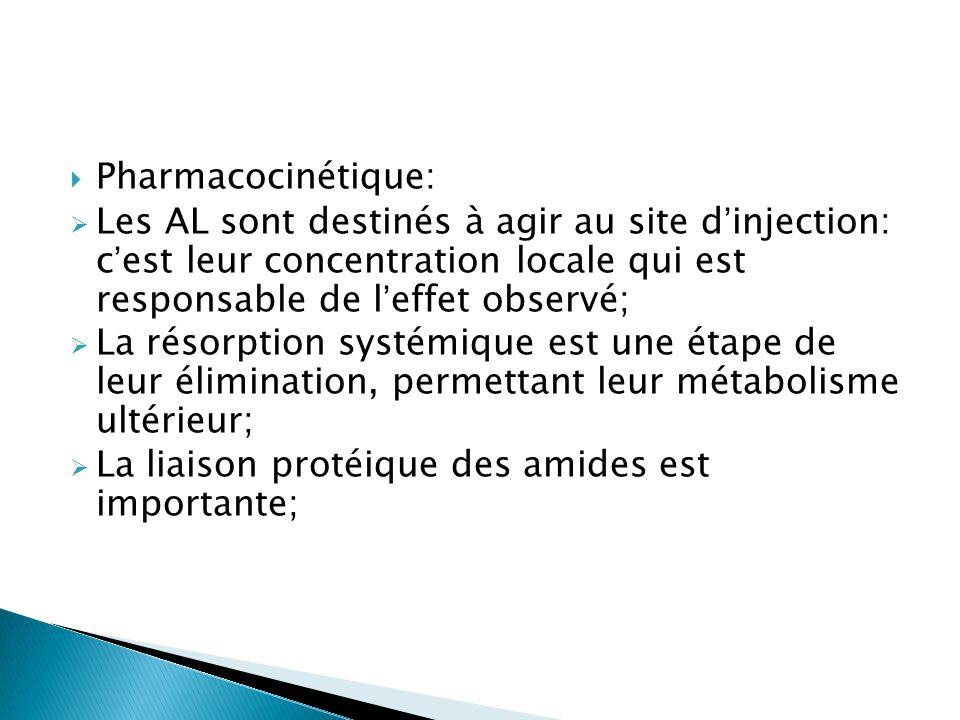  Pharmacocinétique:  Les AL sont destinés à agir au site d'injection: c'est leur concentration locale qui est responsable de l'effet observé;  La r