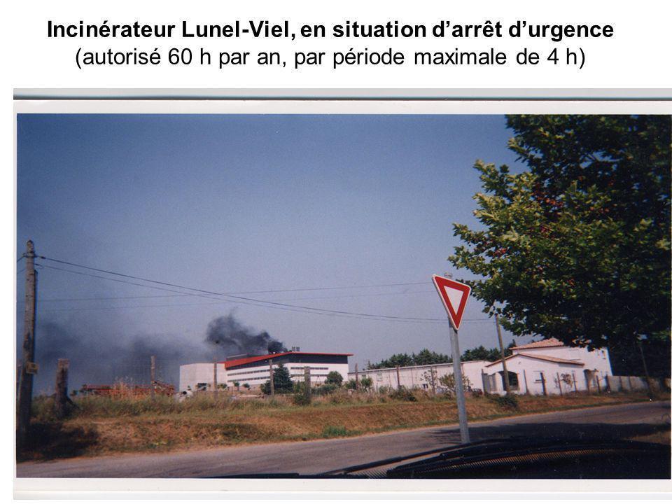 Incinérateur Lunel-Viel, en situation d'arrêt d'urgence (autorisé 60 h par an, par période maximale de 4 h)