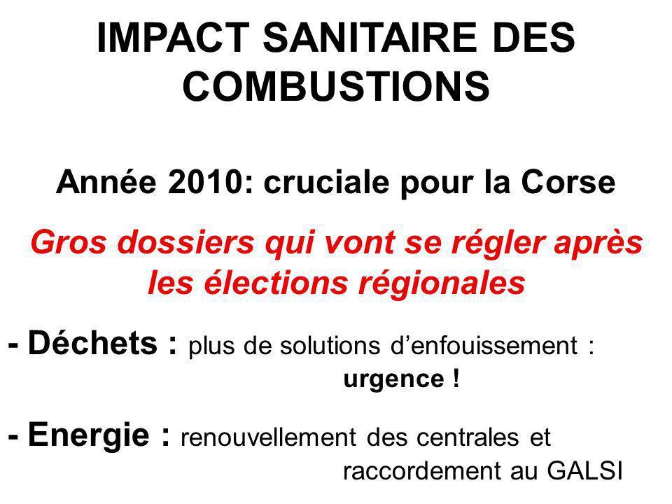 IMPACT SANITAIRE DES COMBUSTIONS Année 2010: cruciale pour la Corse Gros dossiers qui vont se régler après les élections régionales - Déchets : plus de solutions d'enfouissement : urgence .