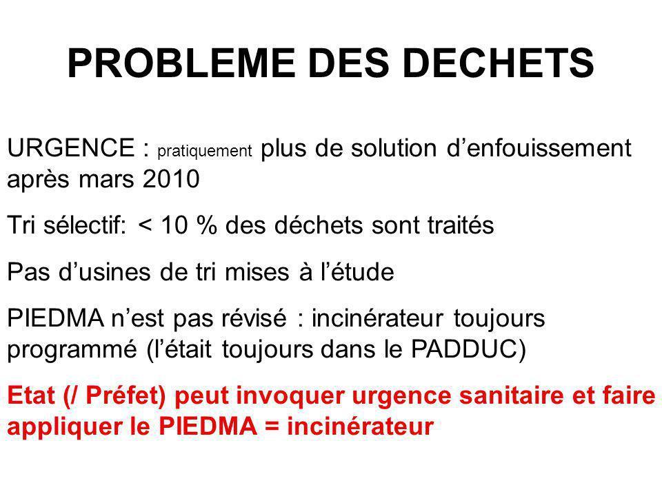 PROBLEME DES DECHETS URGENCE : pratiquement plus de solution d'enfouissement après mars 2010 Tri sélectif: < 10 % des déchets sont traités Pas d'usines de tri mises à l'étude PIEDMA n'est pas révisé : incinérateur toujours programmé (l'était toujours dans le PADDUC) Etat (/ Préfet) peut invoquer urgence sanitaire et faire appliquer le PIEDMA = incinérateur