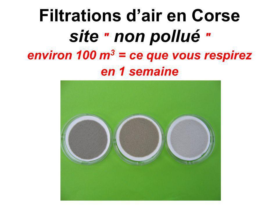 Filtrations d'air en Corse site non pollué environ 100 m 3 = ce que vous respirez en 1 semaine