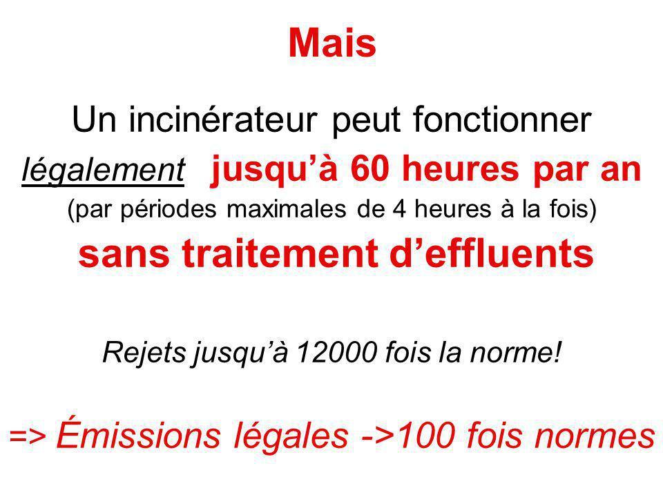 Mais Un incinérateur peut fonctionner légalement jusqu'à 60 heures par an (par périodes maximales de 4 heures à la fois) sans traitement d'effluents Rejets jusqu'à 12000 fois la norme.