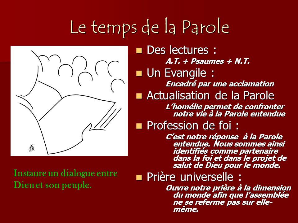 Le temps de la Parole Des lectures : Des lectures : A.T.
