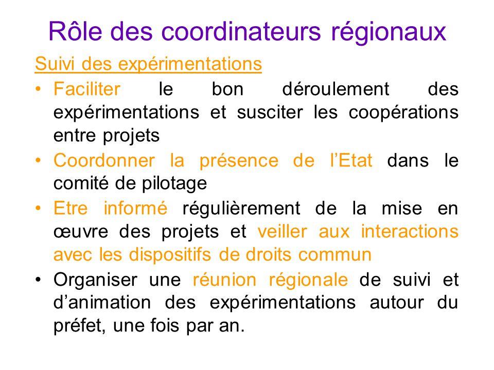 Rôle des coordinateurs régionaux Suivi des expérimentations Faciliter le bon déroulement des expérimentations et susciter les coopérations entre proje
