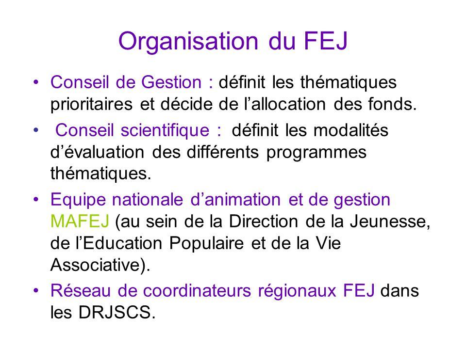 Organisation du FEJ Conseil de Gestion : définit les thématiques prioritaires et décide de l'allocation des fonds. Conseil scientifique : définit les