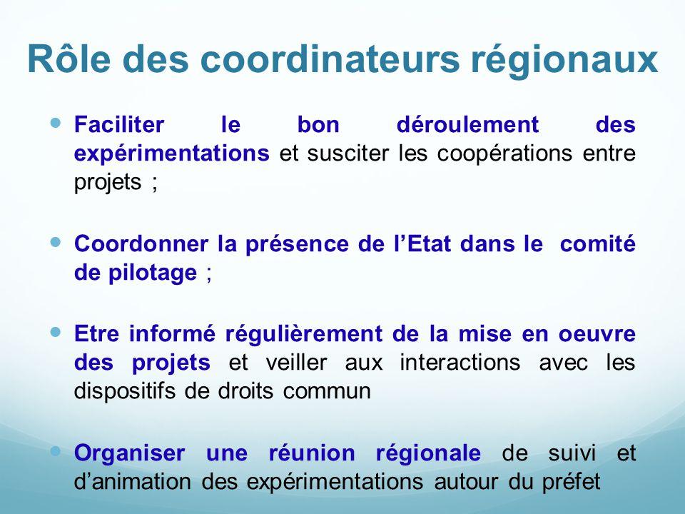 Rôle des coordinateurs régionaux Faciliter le bon déroulement des expérimentations et susciter les coopérations entre projets ; Coordonner la présence