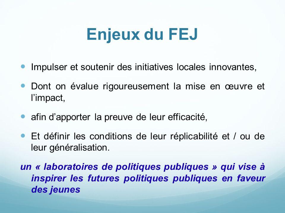 Enjeux du FEJ Impulser et soutenir des initiatives locales innovantes, Dont on évalue rigoureusement la mise en œuvre et l'impact, afin d'apporter la
