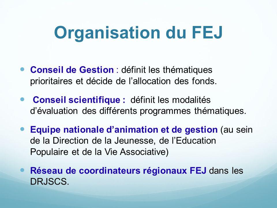 Merci de votre attention Pour toute information complémentaire, vous pouvez consulter www.experimentationsociale.fr www.experimentationsociale.fr