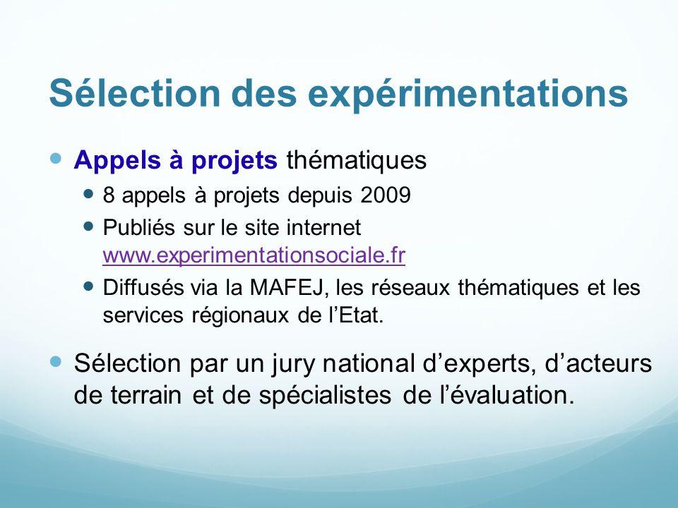 Sélection des expérimentations Appels à projets thématiques 8 appels à projets depuis 2009 Publiés sur le site internet www.experimentationsociale.fr