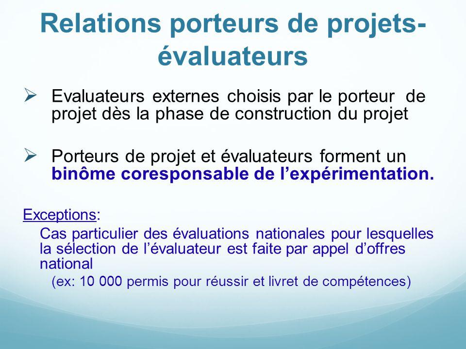 Relations porteurs de projets- évaluateurs  Evaluateurs externes choisis par le porteur de projet dès la phase de construction du projet  Porteurs d