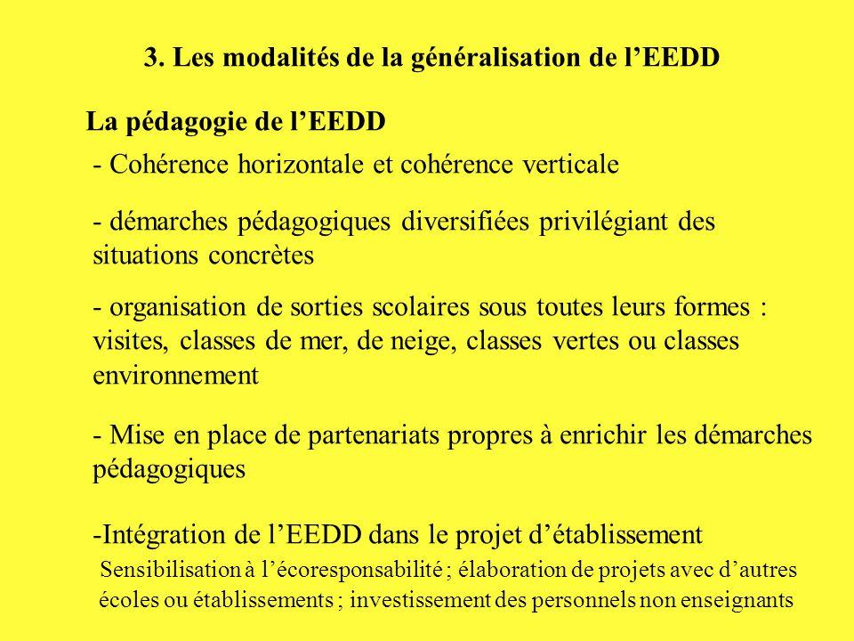 3. Les modalités de la généralisation de l'EEDD La pédagogie de l'EEDD - Cohérence horizontale et cohérence verticale - démarches pédagogiques diversi