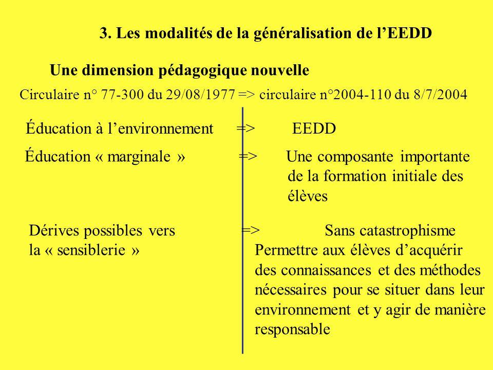 3. Les modalités de la généralisation de l'EEDD Une dimension pédagogique nouvelle Circulaire n° 77-300 du 29/08/1977 => circulaire n°2004-110 du 8/7/