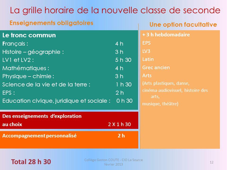 Collège Gaston COUTE - CIO La Source février 2013 12 La grille horaire de la nouvelle classe de seconde Le tronc commun F rançais : 4 h Histoire – géo