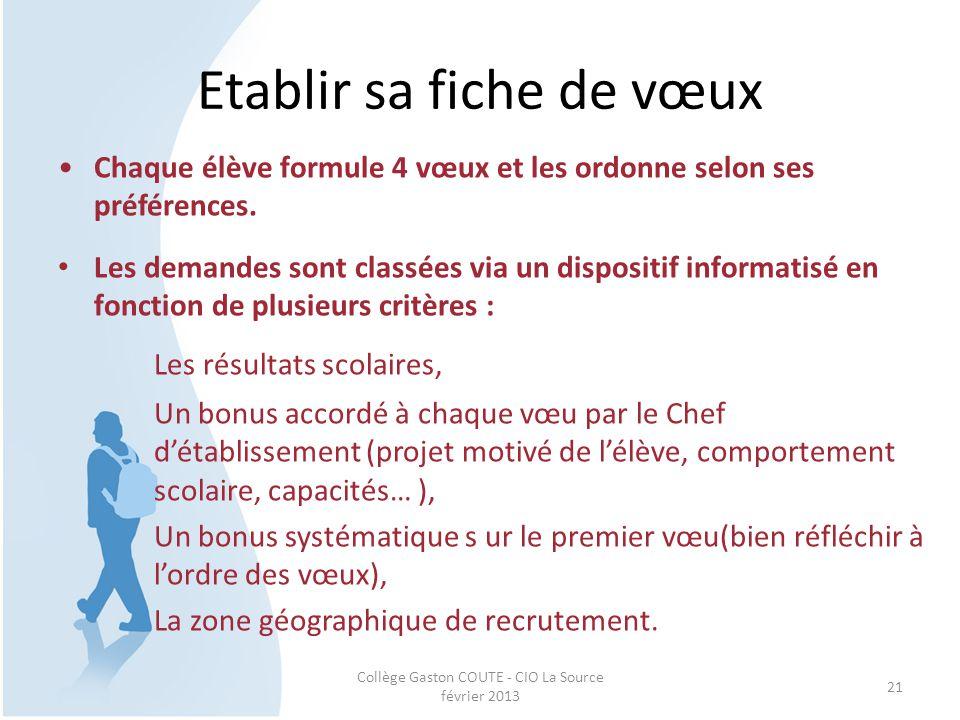 Collège Gaston COUTE - CIO La Source février 2013 21 Etablir sa fiche de vœux Chaque élève formule 4 vœux et les ordonne selon ses préférences. Les de