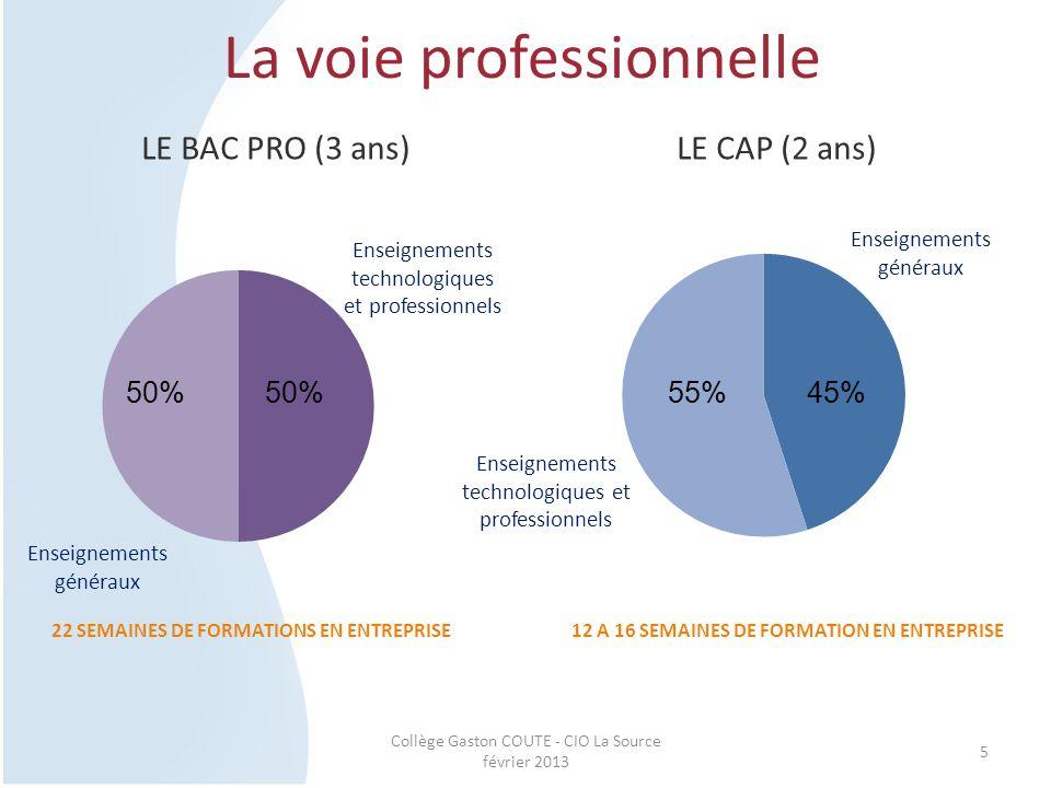 Collège Gaston COUTE - CIO La Source février 2013 5 La voie professionnelle LE BAC PRO (3 ans) LE CAP (2 ans) 22 SEMAINES DE FORMATIONS EN ENTREPRISE