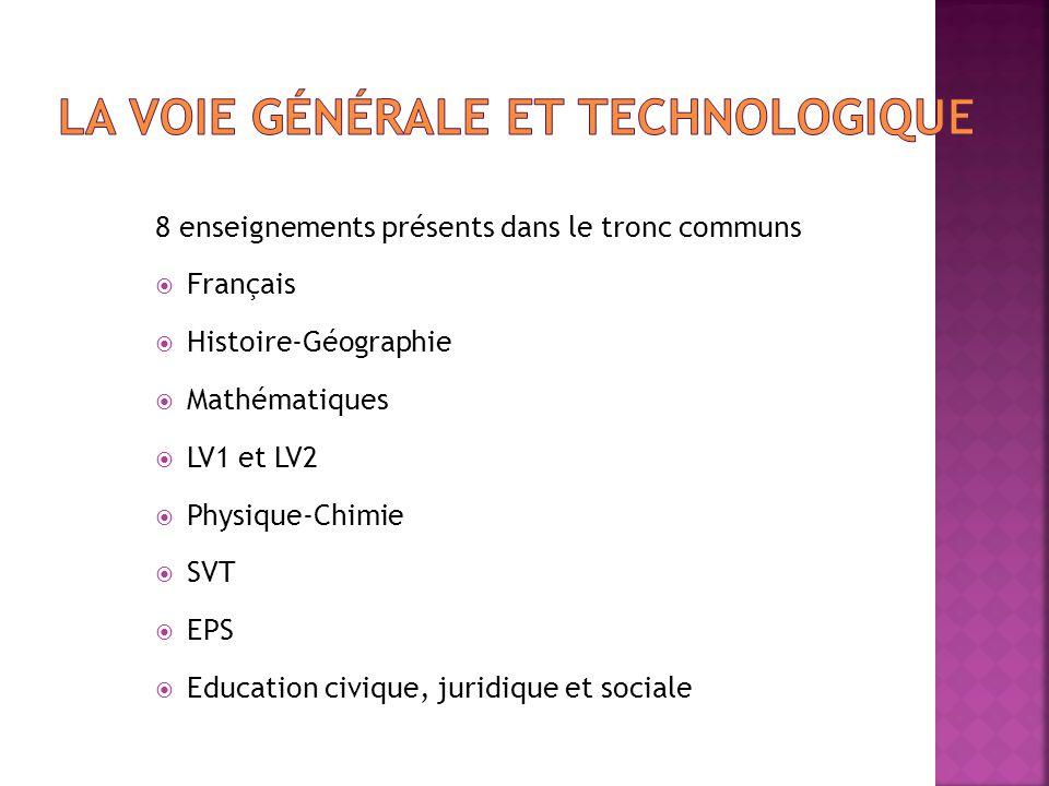 8 enseignements présents dans le tronc communs  Français  Histoire-Géographie  Mathématiques  LV1 et LV2  Physique-Chimie  SVT  EPS  Education