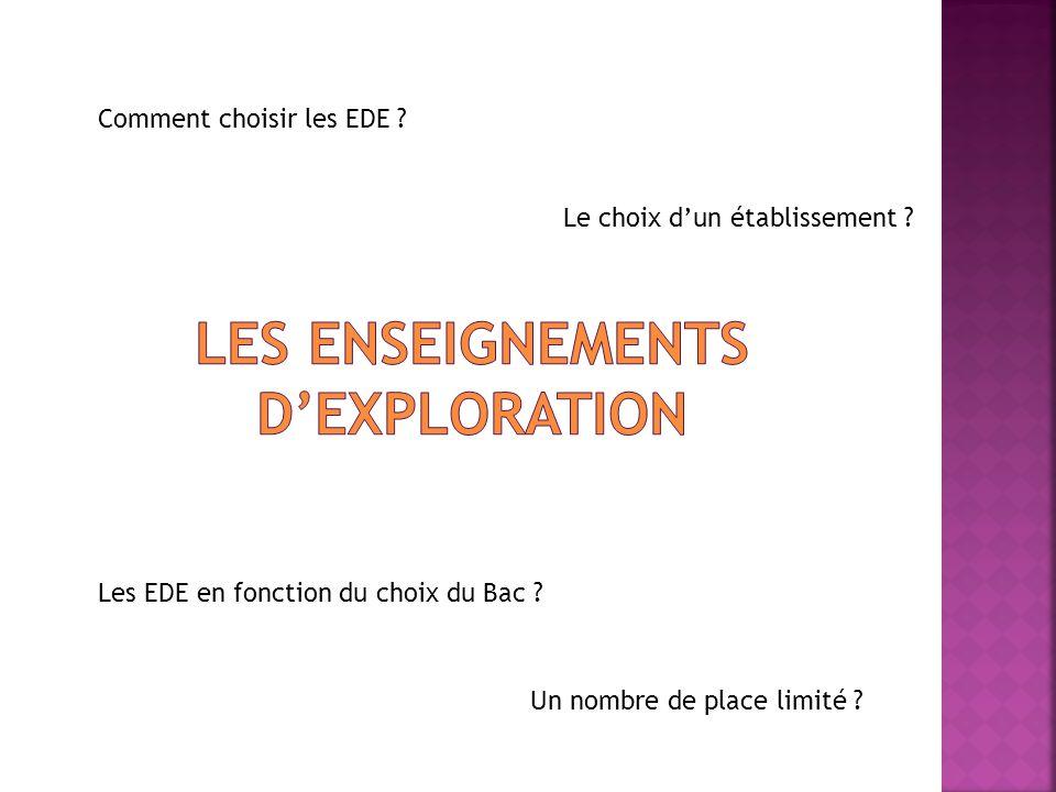 Comment choisir les EDE ? Le choix d'un établissement ? Les EDE en fonction du choix du Bac ? Un nombre de place limité ?
