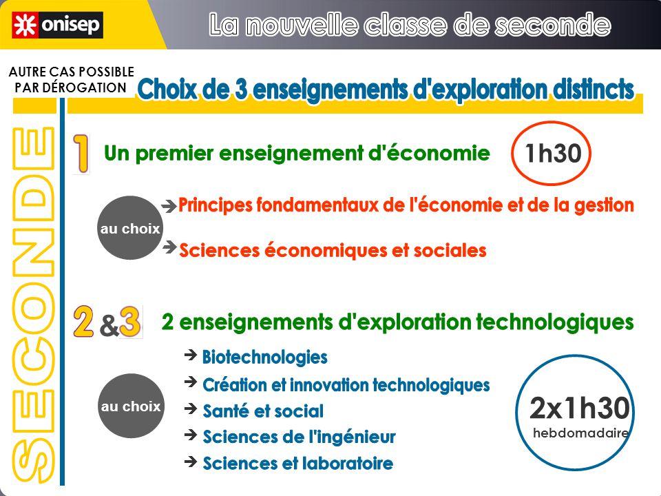 Principes fondamentaux de l'économie et de la gestion Sciences économiques et sociales Biotechnologies Création et activité artistiques Création et in