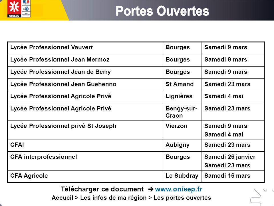Télécharger ce document  www.onisep.fr Accueil > Les infos de ma région > Les portes ouvertes Lycée Marguerite de NavarreBourgesNon connue Lycée Alai