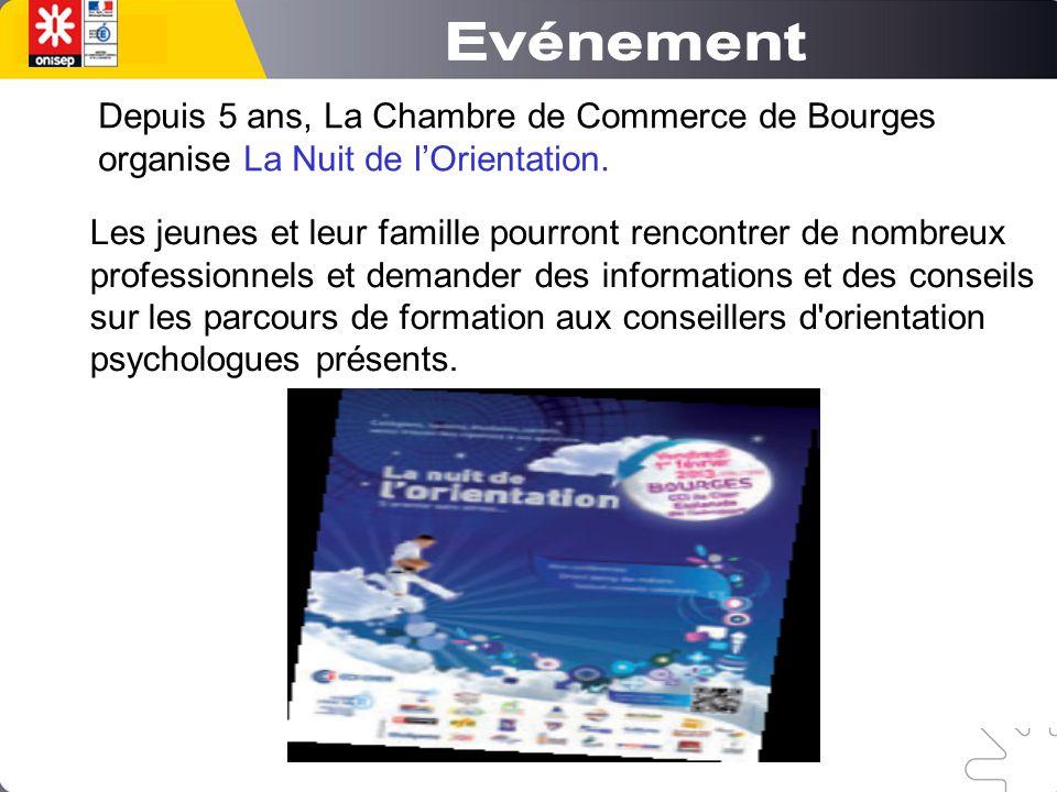 Télécharger ce document  www.onisep.fr Accueil > Les infos de ma région > Les portes ouvertes Lycée Professionnel VauvertBourgesSamedi 9 mars Lycée P