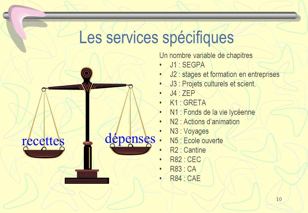 10 Les services spécifiques Un nombre variable de chapitres J1 : SEGPA J2 : stages et formation en entreprises J3 : Projets culturels et scient. J4 :