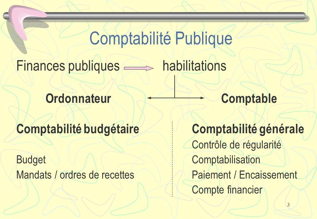 3 Comptabilité Publique Finances publiques habilitations Ordonnateur Comptable Comptabilité budgétaireComptabilité générale Contrôle de régularité Bud
