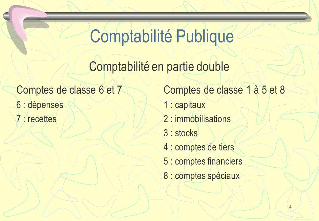4 Comptabilité Publique Comptabilité en partie double Comptes de classe 6 et 7Comptes de classe 1 à 5 et 8 6 : dépenses1 : capitaux 7 : recettes2 : im