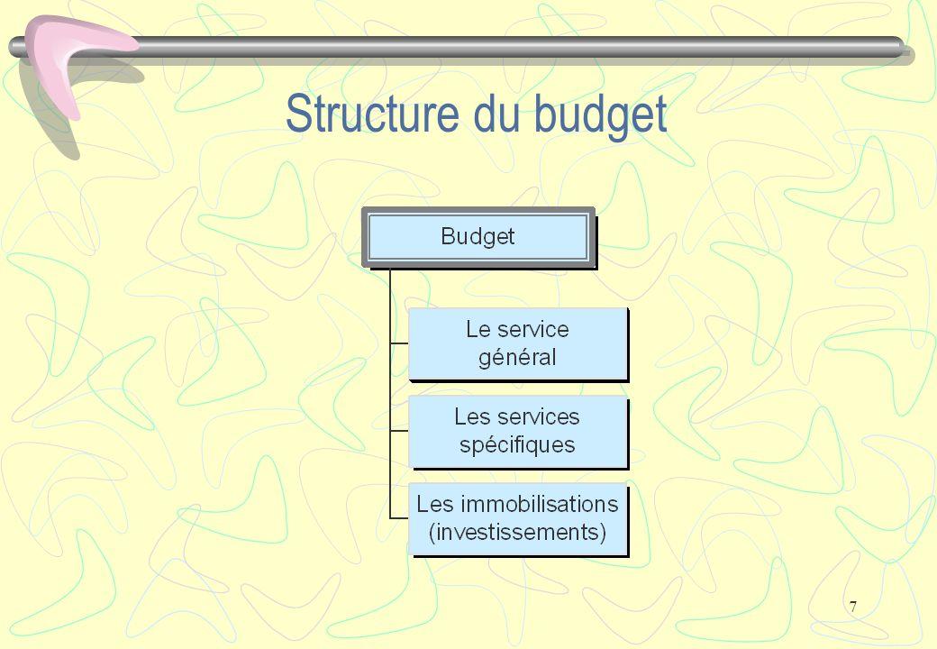 8 Le service général dépenses Il contient 6 chapitres A1 : fournitures pédagogiques B : viabilisation C : entretien, réparation D : autres charges générales A2 : crédits pédago.