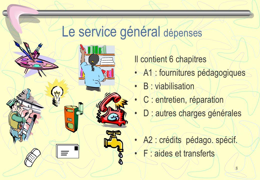 8 Le service général dépenses Il contient 6 chapitres A1 : fournitures pédagogiques B : viabilisation C : entretien, réparation D : autres charges gén