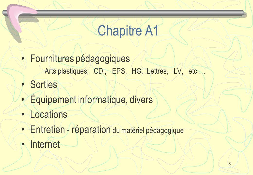 9 Chapitre A1 Fournitures pédagogiques Arts plastiques, CDI, EPS, HG, Lettres, LV, etc … Sorties Équipement informatique, divers Locations Entretien -
