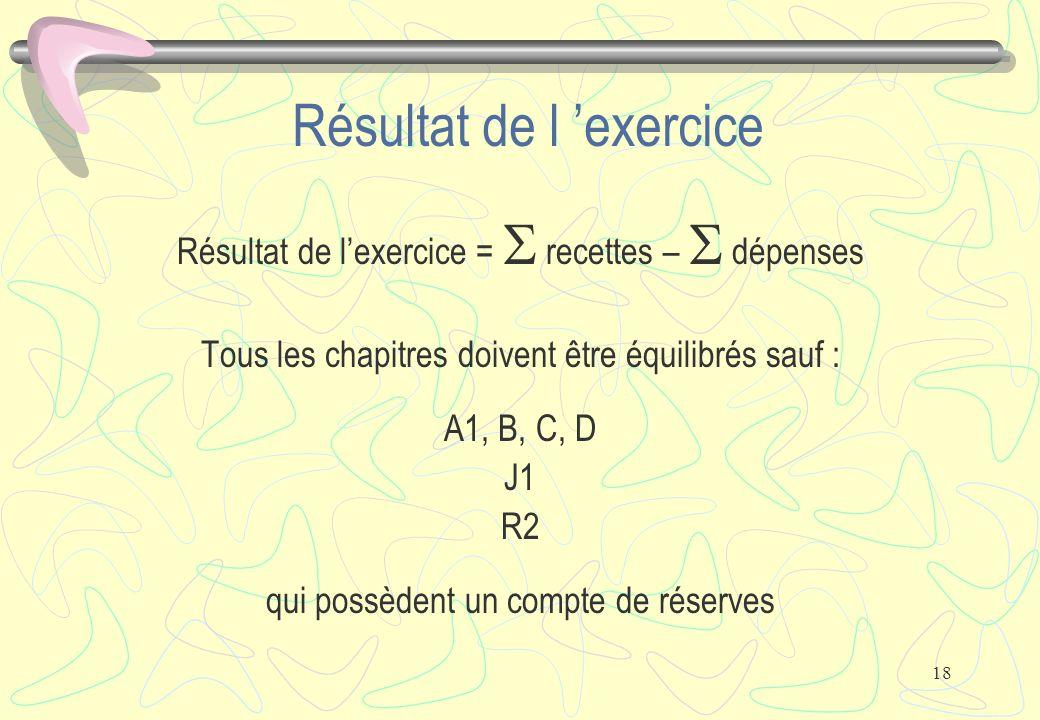 18 Résultat de l 'exercice Résultat de l'exercice =  recettes –  dépenses Tous les chapitres doivent être équilibrés sauf : A1, B, C, D J1 R2 qui possèdent un compte de réserves