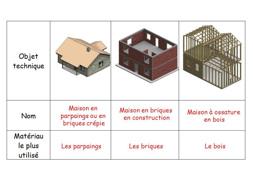Maison en parpaings ou en briques crépie Les parpaings Maison en briques en construction Les briques Maison à ossature en bois Le bois