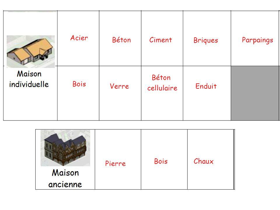 ChauxBois Pierre Acier BétonCiment Briques Parpaings Bois Verre Béton cellulaire Enduit