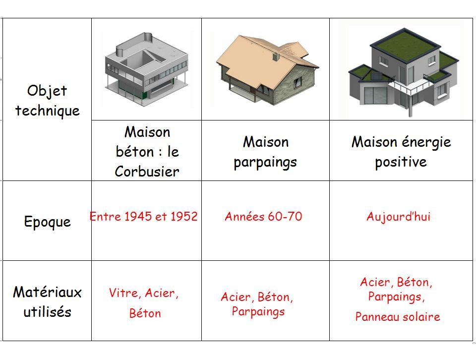 Entre 1945 et 1952 Vitre, Acier, Béton Acier, Béton, Parpaings Acier, Béton, Parpaings, Panneau solaire Aujourd'huiAnnées 60-70