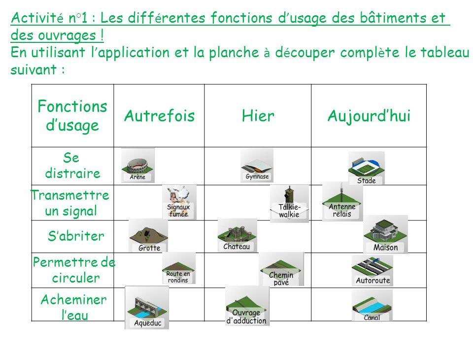 Activit é n°1 : Les diff é rentes fonctions d ' usage des bâtiments et des ouvrages ! En utilisant l ' application et la planche à d é couper compl è