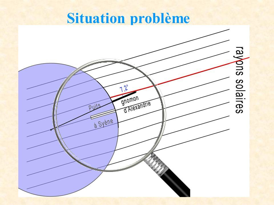 Situation problème
