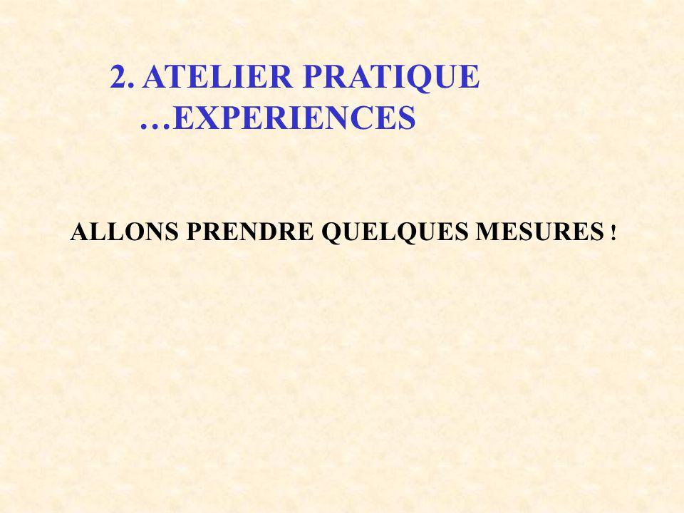 2. ATELIER PRATIQUE …EXPERIENCES ALLONS PRENDRE QUELQUES MESURES !