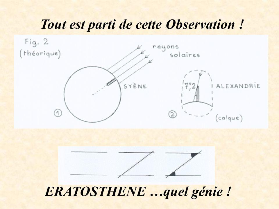 Tout est parti de cette Observation ! ERATOSTHENE …quel génie !