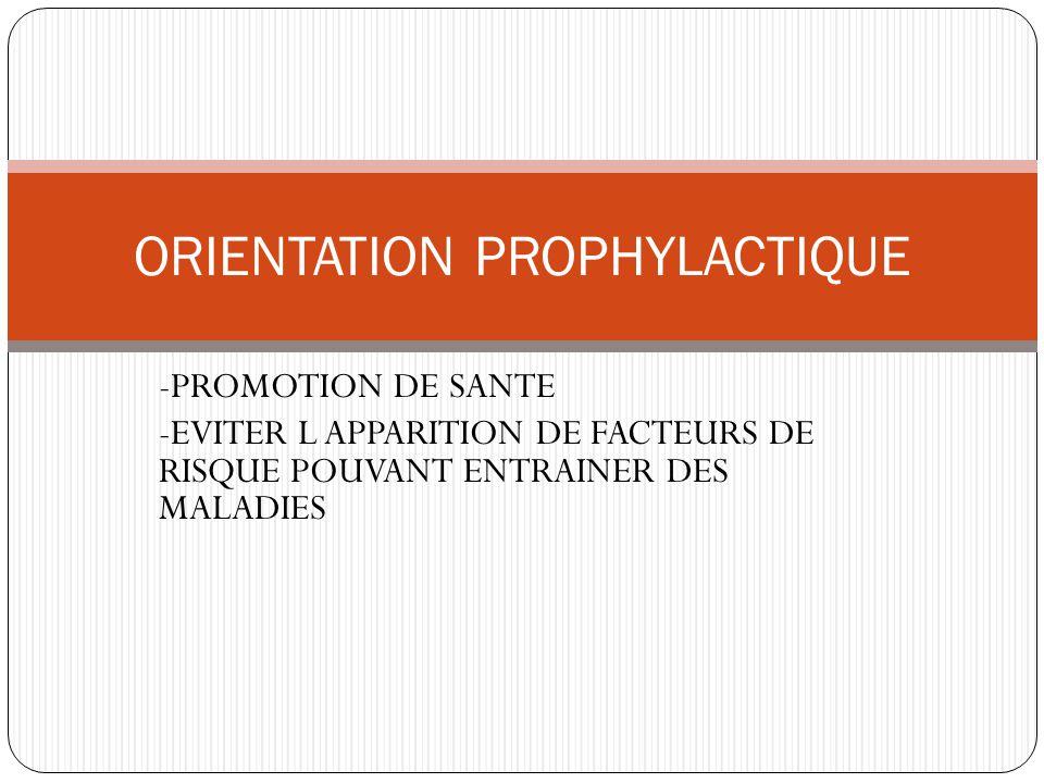 -PROMOTION DE SANTE -EVITER L APPARITION DE FACTEURS DE RISQUE POUVANT ENTRAINER DES MALADIES ORIENTATION PROPHYLACTIQUE