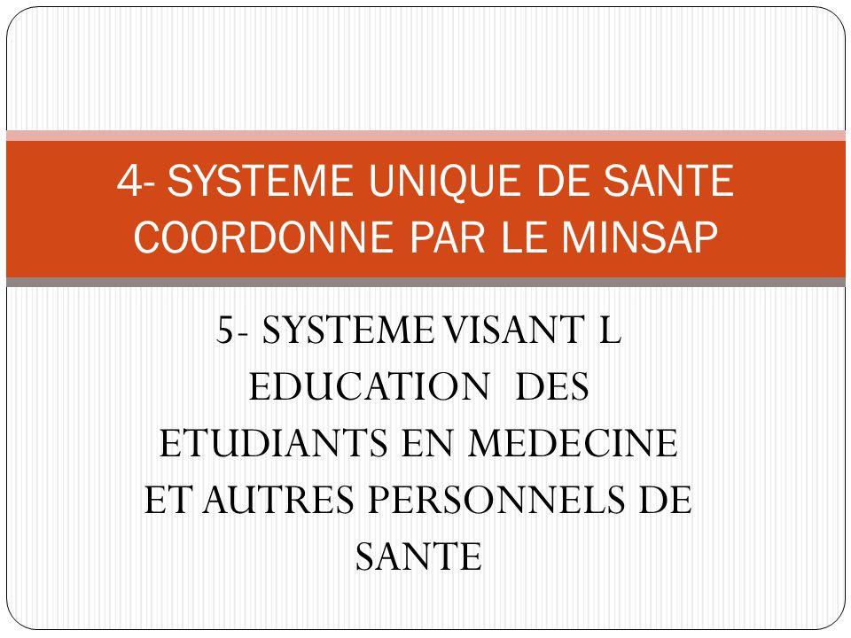 5- SYSTEME VISANT L EDUCATION DES ETUDIANTS EN MEDECINE ET AUTRES PERSONNELS DE SANTE 4- SYSTEME UNIQUE DE SANTE COORDONNE PAR LE MINSAP