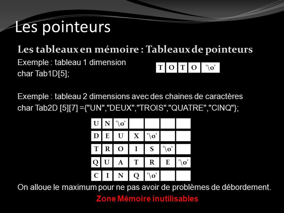 Les pointeurs Les tableaux en mémoire : Tableaux de pointeurs Exemple : tableau 1 dimension char Tab1D[5]; Exemple : tableau 2 dimensions avec des cha