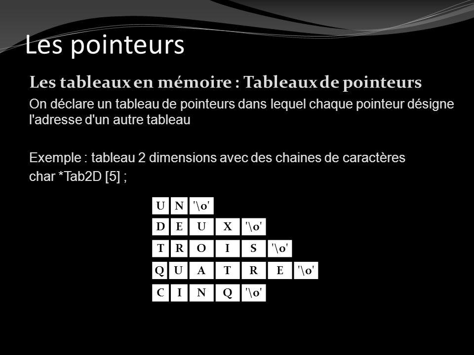Les pointeurs Les tableaux en mémoire : Tableaux de pointeurs On déclare un tableau de pointeurs dans lequel chaque pointeur désigne l'adresse d'un au