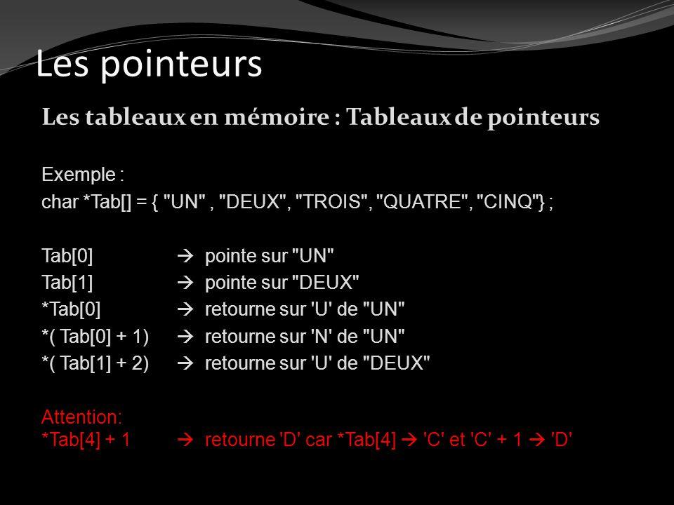 Les pointeurs Les tableaux en mémoire : Tableaux de pointeurs Exemple : char *Tab[] = {