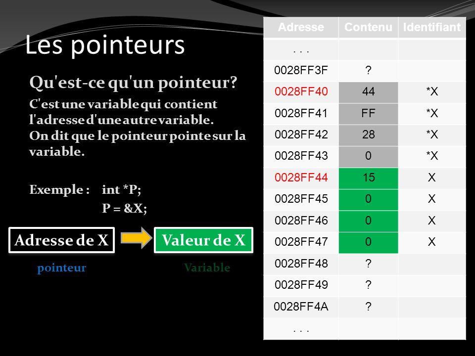 Les pointeurs Qu'est-ce qu'un pointeur? C'est une variable qui contient l'adresse d'une autre variable. On dit que le pointeur pointe sur la variable.