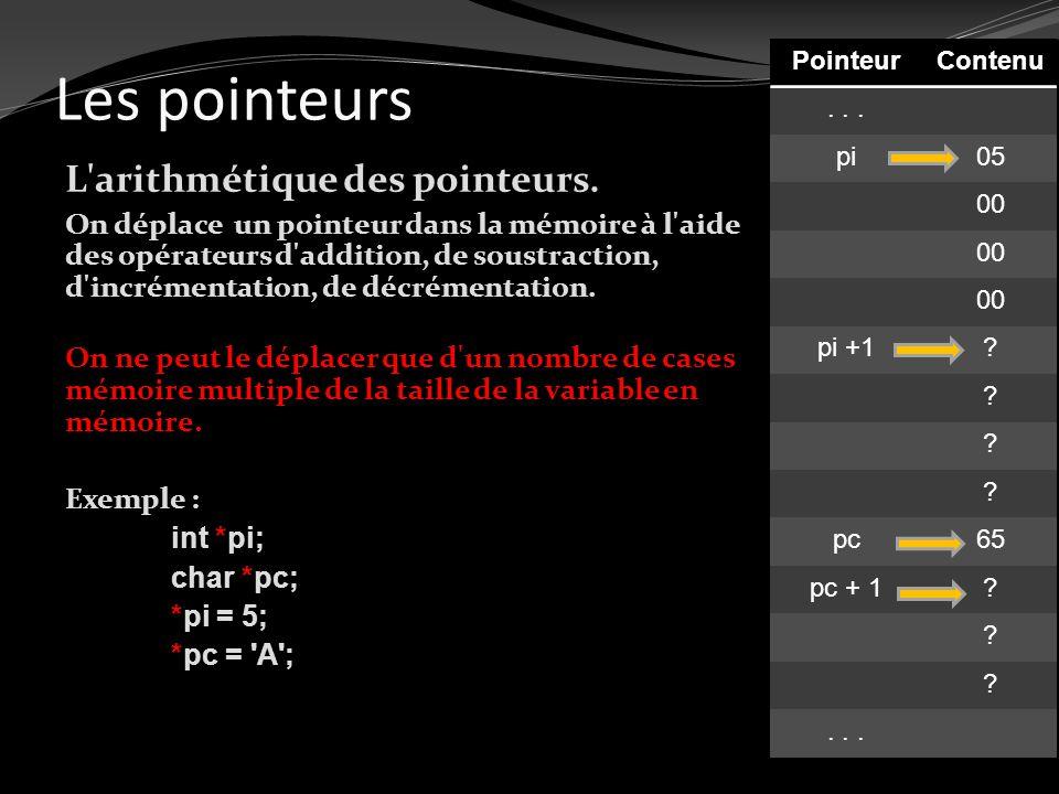 Les pointeurs L'arithmétique des pointeurs. On déplace un pointeur dans la mémoire à l'aide des opérateurs d'addition, de soustraction, d'incrémentati